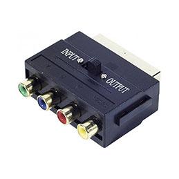 Adaptateur Péritel vers YUV + RCA Composite (photo)